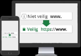 SSL Certificaat € 69,- p/j