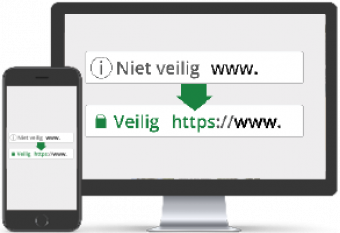 SSL Certificaat spoed € 199,-